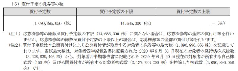 NTTドコモ TOB資料 条件