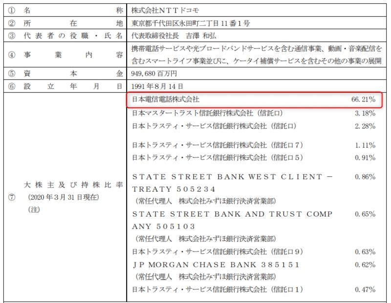 NTTドコモ TOB資料