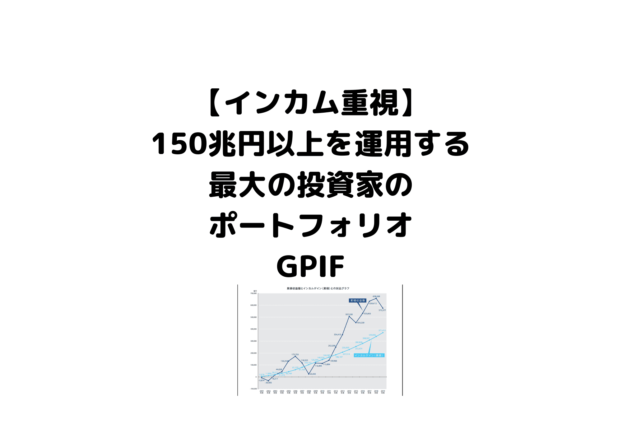 GPIF インカム重視
