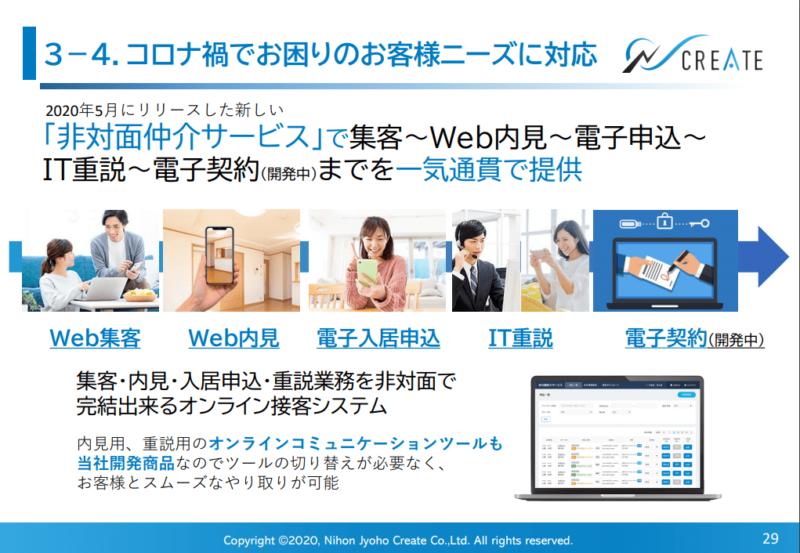 4054 日本情報クリエイト  電子申し込み 20年6月期決算説明資料より