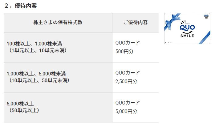 株主優待 8818 京阪神ビルディング1