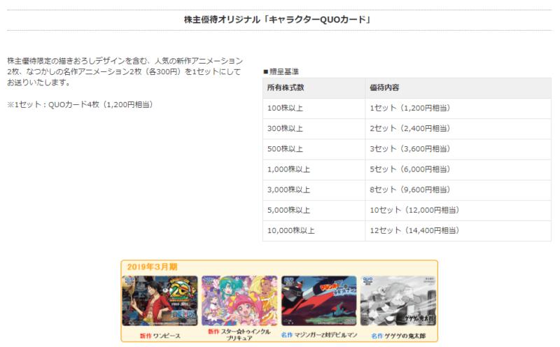 株主優待 4816 東映アニメーション