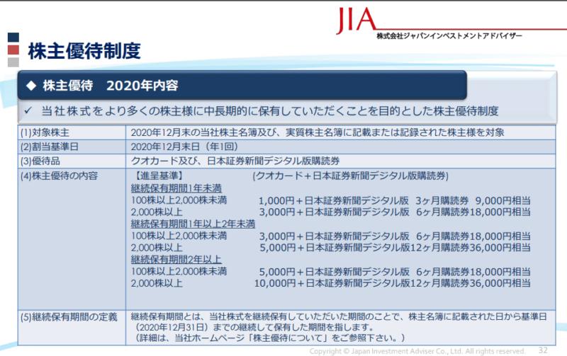 7172 JIA 20年12月期3Q決算説明会資料より