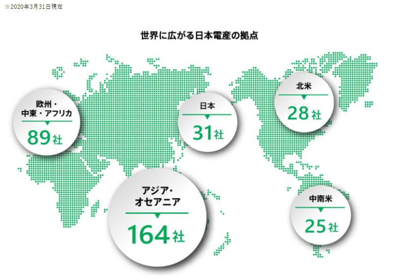 6594 日本電産HPより