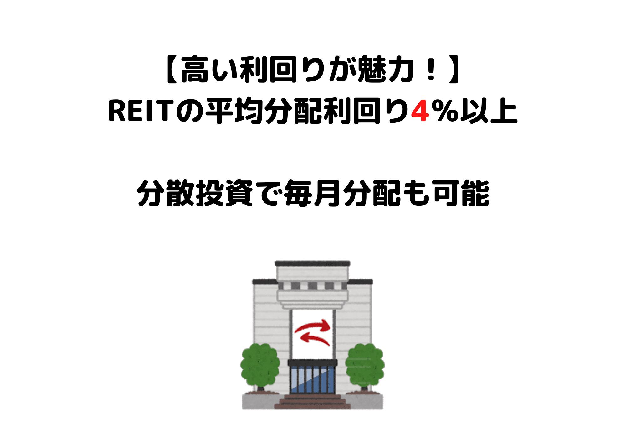 REIT (1)