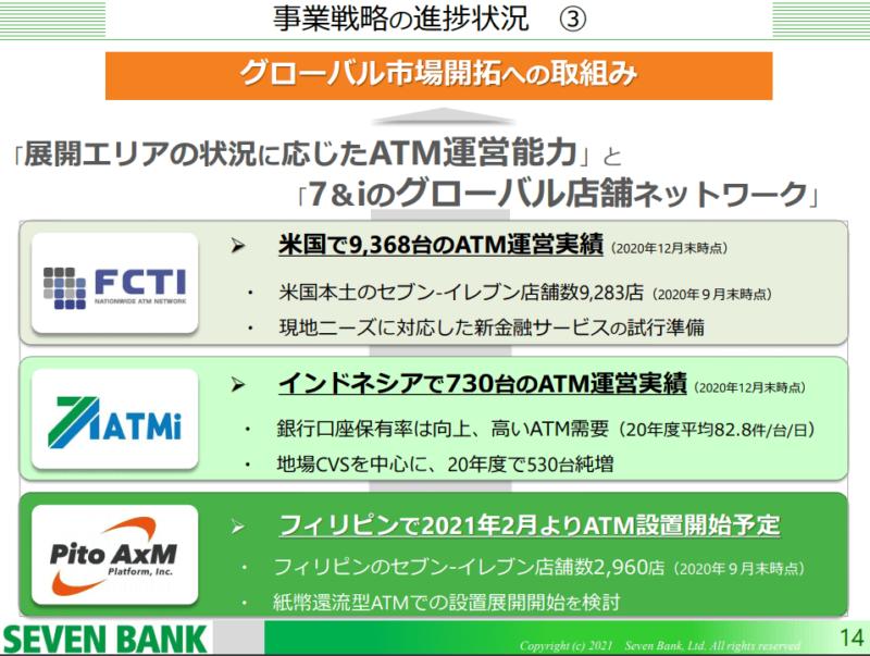 8410 セブン銀行 海外ATM 21年3月期3Q決算説明資料