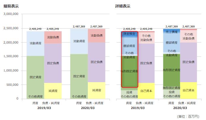 3289 東急不動産HD マネックス証券より
