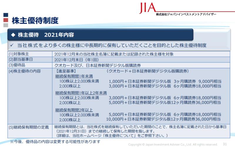 7172 JIA 株主優待 20年12月期決算説明資料より