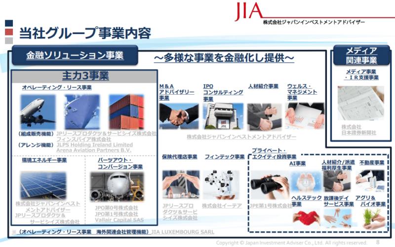 7172 JIA 事業 20年12月期決算説明資料より