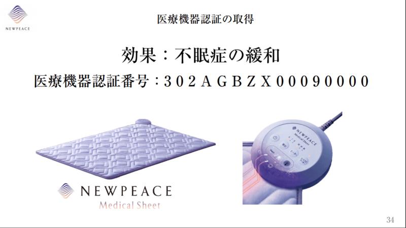 7806 MTG シックスパッド 不眠症 21年9月期2Q決算説明資料より
