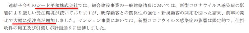 20.8_3Q三栄建築設計 決算短信 (1)