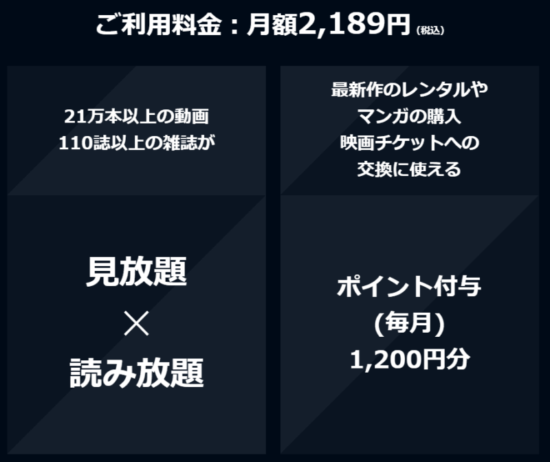 9418 USEN-NEXT 株主優待