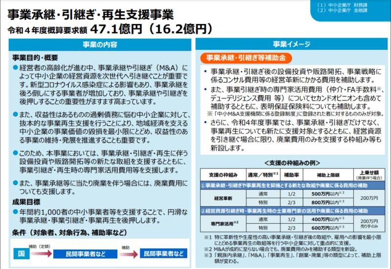 経済産業省 令和4年度概算要求 事業承継